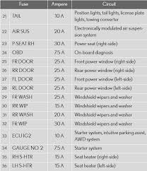 lexus rx300 radio wiring diagram wirdig well 1998 lexus es 300 as well transmission shift solenoid lexus rx300