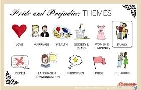 pride and prejudice theme of family