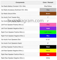 aldl wiring 1997 toyota 4runner wiring diagram world toyota corolla stereo wiring color further toyota 4runner fuel pump aldl wiring 1997 toyota 4runner