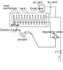 circuit diagram of electric water heater circuit wiring diagram for pump hot water heater wiring image about on circuit diagram of electric