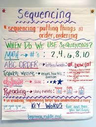 Sequence Of Events Anchor Chart Confessions Of A Primary Teacher Instructional Focus
