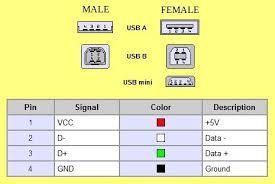 usb wires diagram usb wiring diagrams