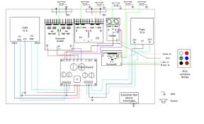 subwoofer wiring diagram helps setup subwoofer electro circuit home theater wiring diagram on wiring diagram home theater amplifier 5 1 amplifier