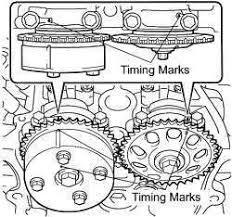 toyota avanza engine diagram toyota wiring diagrams online
