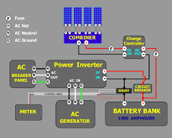 diy solar panel wiring diagram wiring diagrams and schematics solar panel system schematic nilza
