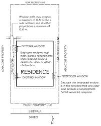 new window or enlarging a window