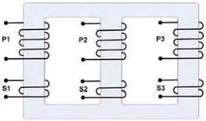 single phase, three phase transformers Three Phase Transformer Wiring Diagram a three phase transformer is constructed by winding three single phase transformers on a single core these transformers are put into an enclosure which is transformer wiring diagrams three phase