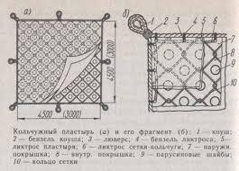 Реферат Аварийной снабжение судов Облегченный пластырьразмером 3 3 м изготовляют из двух слоев парусины между которыми заложен войлок Оба слоя парусины и войлок простеганы по диагонали