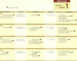 p90x nutrition spreadsheet eating schedule nutrition plan fat shredder meal plan p90x excel nutrition spreadsheet