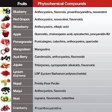 Pomegranate Power Myth Or Reality For Athletes Peak