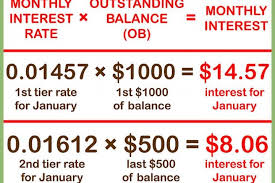 Estimate Credit Card Interest How To Calculate Credit Card Interest Credit Card