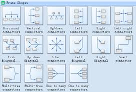 Org Chart Rules Pin By Jonathan Lewis On Org Chart Organizational Chart