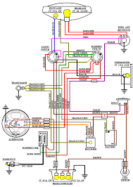 my 1966 bsa bantam d7 super restoration d7 wiring diagram