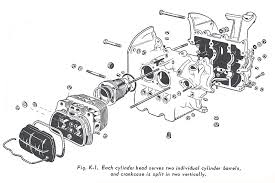 vw beetle engine blueprint google search vw beetle vw beetle engine blueprint google search