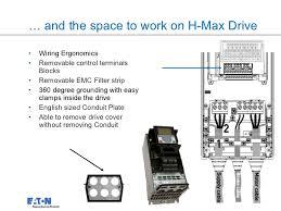 h max presentation for s dr
