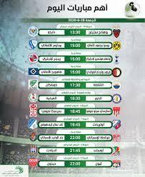 مواعيد أهم مباريات اليوم الجمعة 28-8-2020 والقنوات الناقلة - التيار الاخضر