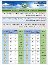 طقس العراق في يوم الاقتراع العام - اخبار العراق