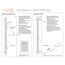 quick mount and stand off image displays
