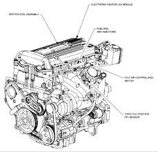 saturn sl engine diagram wiring diagrams online