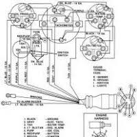 omc boat wiring diagram wiring diagram and schematics omc wire diagram simple electrical wiring diagram omc cobra wiring diagram omc inboard outboard wiring
