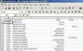 General Ledger Template Excel General Ledger Excel Template Bank