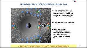 Опасность Реферат Астероидная Опасность Реферат