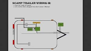 scamp trailer wiring diagram auto electrical wiring diagram 2000 nissan altima ac wiring diagram gm lt1 motor ignition switch wiring diagram 620 john deere fuse box 2002 cadillac seville fuse box location