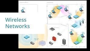 network diagram software home area network conceptdraw pro wireless communications wlan wireless solution wireless networking