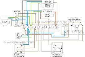 electric underfloor heating wiring diagram and s plan wiring diagram chon gif electric underfloor heating wiring diagram wiring diagram on heating wiring diagram