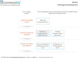 Employee Training Courses Or Conference Pre-Approval Form