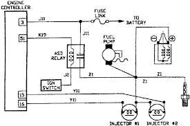dodge b ram van l ci repair the z1 voltage is the voltage of the circuits fed by the autoshutdown relay shown in the chilton s schematic diagram this includes fuel pump and