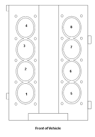 firing order for 2007 ford f 150 4 6 engine