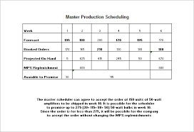 Sample Schedules Sample Schedule Classy Production Schedule Templates 44 Free Sample Example Format
