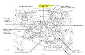 subaru tribeca wiring diagram 2008 2006 belt enthusiast diagrams o full size of 2008 subaru tribeca wiring diagram 2006 engine enthusiast diagrams o forester parts inspirational