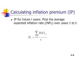 Inflation Rate Calculator Future Tirevi Fontanacountryinn Com