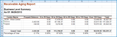 Account Receivable Aging Report Aging Report Excel Rome Fontanacountryinn Com