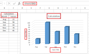 In Excel 2013 Can Chart Titles Be Read From A Cell In The