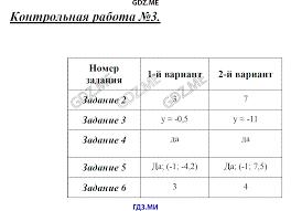 ГДЗ контрольные работы по алгебре класс Мартышова  Контрольная работа №3