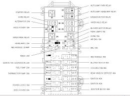 1990 ford taurus fuse box diagram 1990 wiring diagrams 2001 ford taurus fuse box diagram at Taurus Fuse Box Diagram