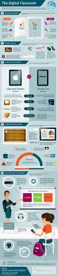 best education technology images educational how higher education is going digital infographic e learning infographics