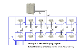 ashrae standards 15 and 34 considerations for vrv vrf systems Chiller Piping Diagram Piping Diagram For Vrv System #18