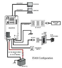 xantrex inverter wiring diagram wiring diagrams schematic hunter fan wiring diagram xantrex ac wiring diagram