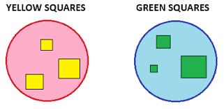 Venn Diagram Example Venn Diagrams Set Diagrams And Logic Diagrams Elementary Math