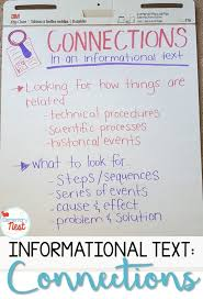 Making Connections In A Nonfiction Text Exploring Ela
