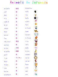 THE PORTUGUESE ELEMENT IN JAPANESE A Critical Survey With Glossary Element In Japanese