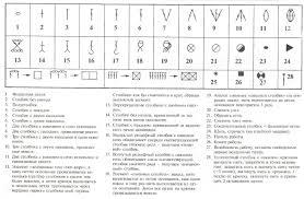 Russian Crochet Terms And U S Crochet Terms Oombawka