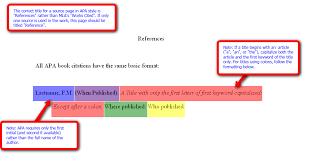 Mla Website Citation Diagrams For Mla Apa Citations