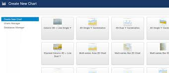 Artio Fusioncharts By Artio Joomla Extension Directory