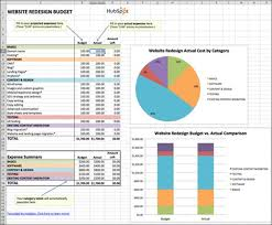 Budget Layout Excel 10 Top Tips For Creating An Excel Budget Or Excel Budget