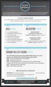 Gallery Of Check Our Best Resume Samples 2015 2016 Resume 2015 The
